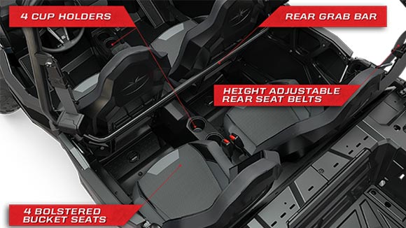 RZR XP 4 1000 EPS - EXPERIENCE THE OFF-ROAD IN COMFORT